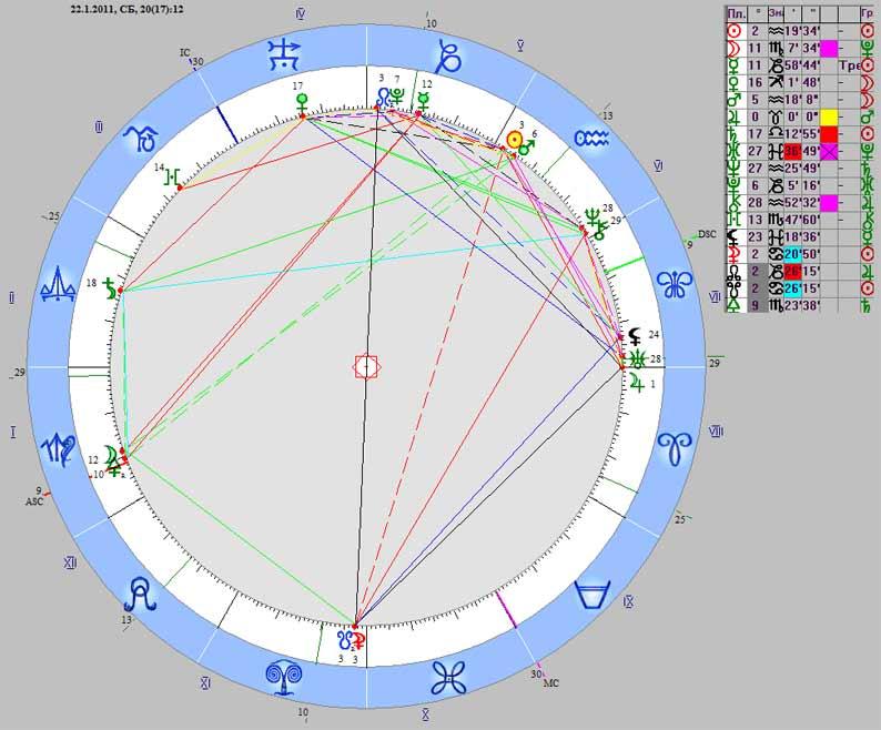 2011-ingression-Jupiter-Oven