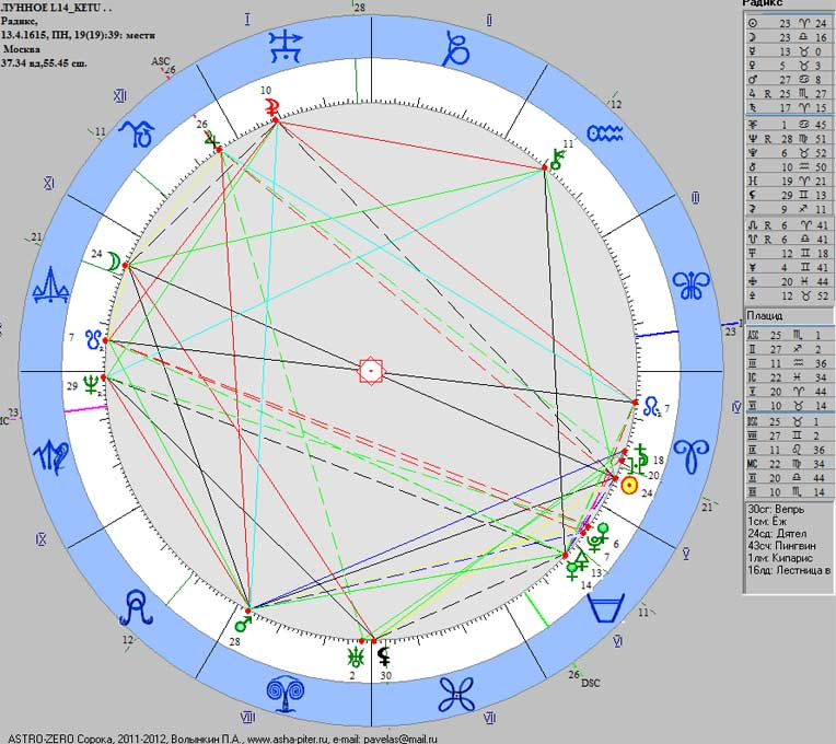 MoonEcl-14-Ketu-1615