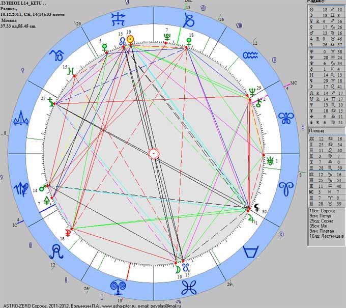 MoonEcl-14-Ketu-2011-Tr