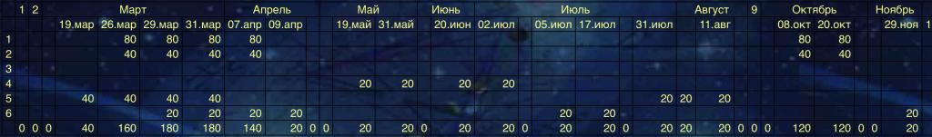 Snip20150814_91