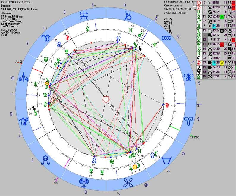 SunEcl_13_Ketu_803-SimPr-2011
