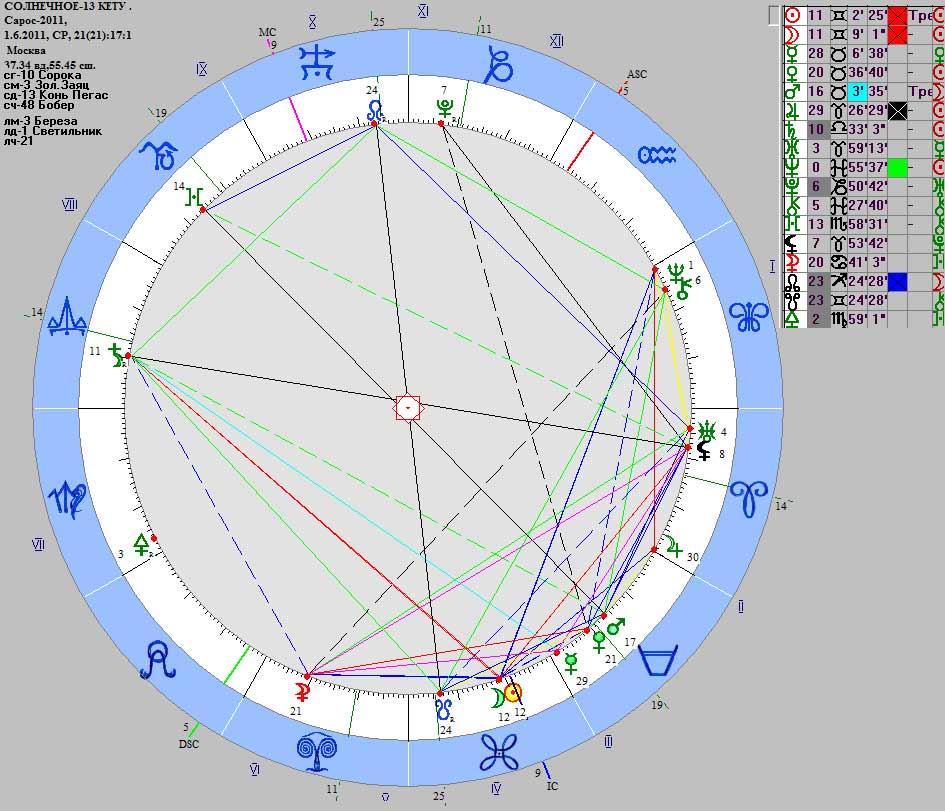 SunEcl_13_Ketu_803-Tr-2011