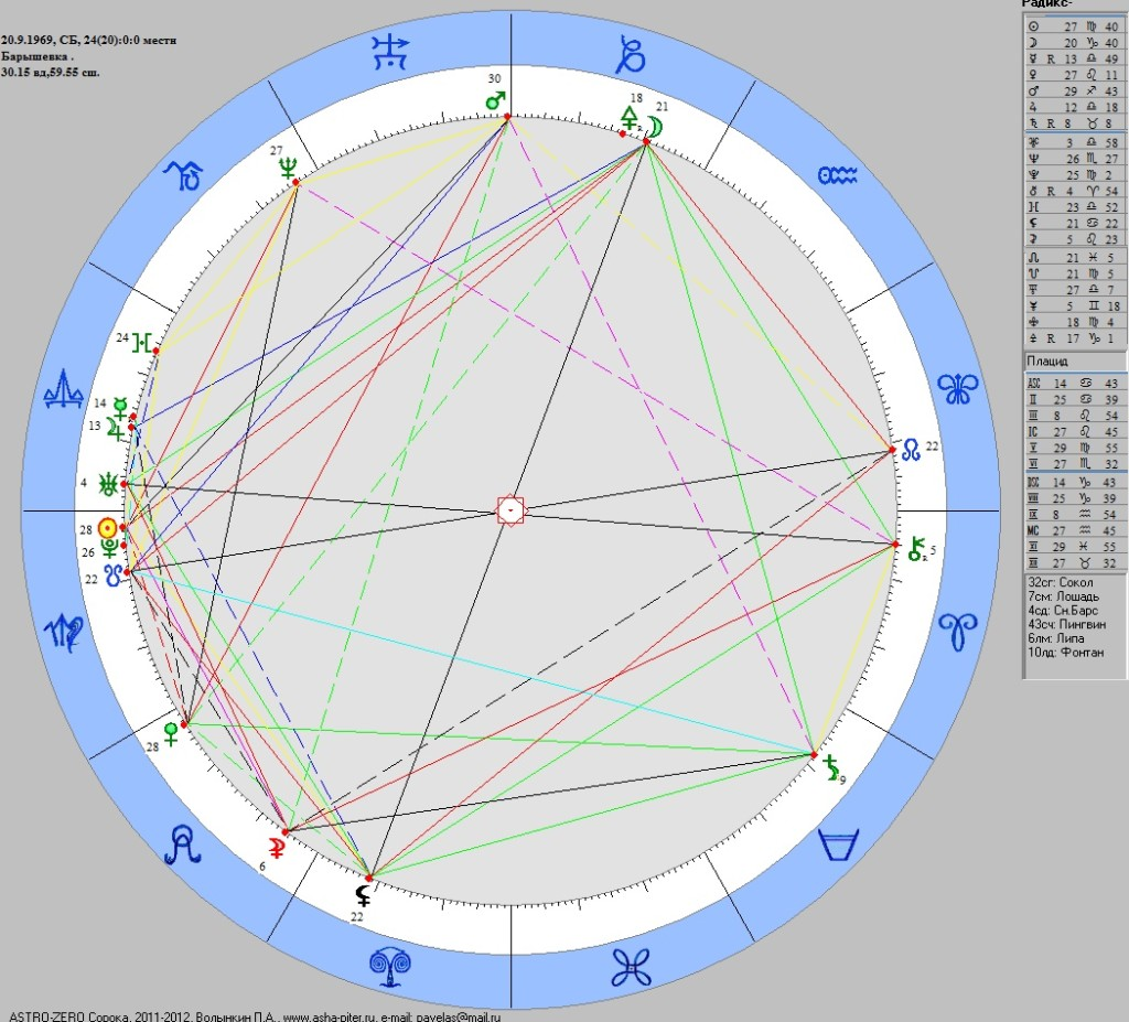 kometa_churumova-gerasimenko-20-09-1969