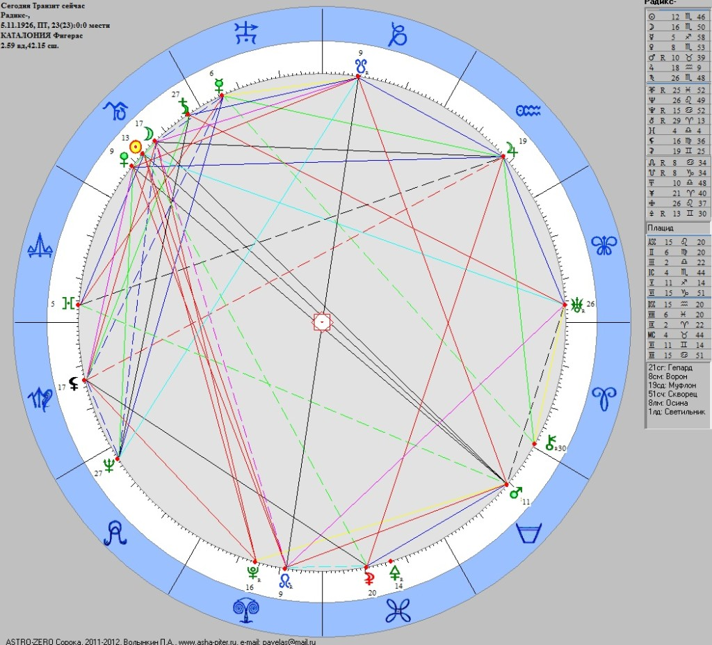 kometa_komas-sola-05-11-1926