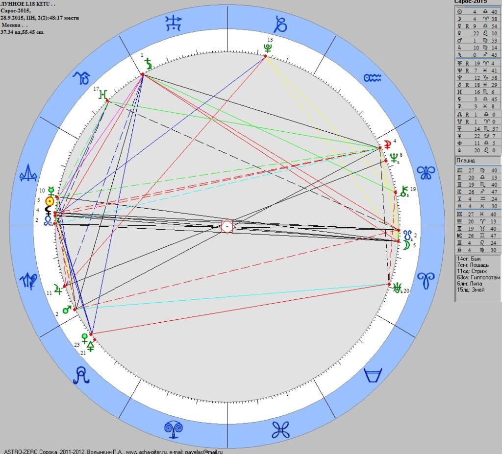 L18-Ketu(tr2015)